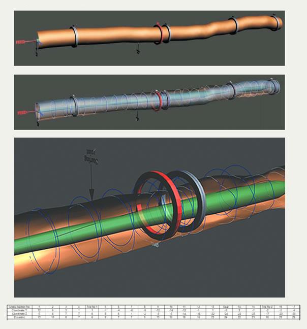 Hot Kiln Alignment - Geoservex
